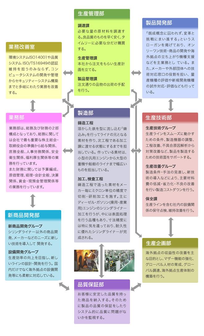 img_workflow01.jpg