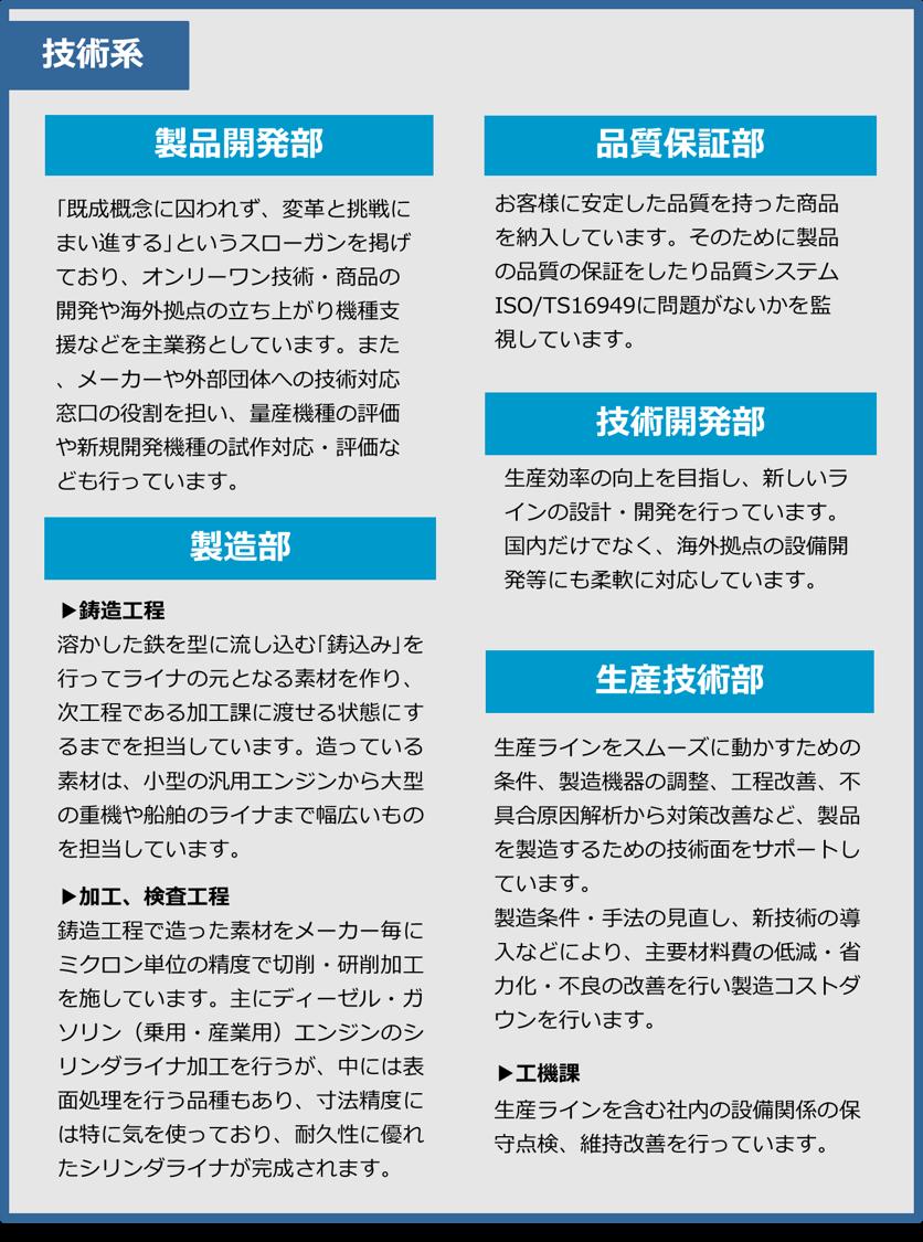 http://recruit.tpkk.jp/sosikizu4-3.png